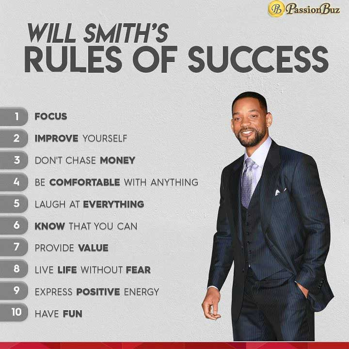 Will Smith Net Worth 2020
